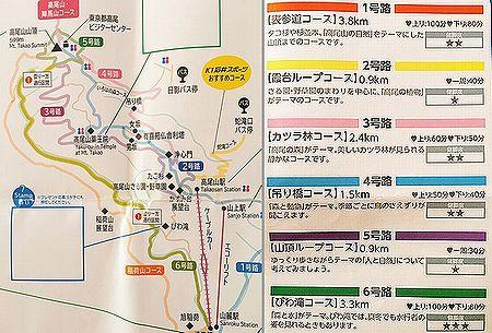 高尾山コース マップと健脚度